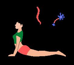 lợi ích yoga trị đau thắt lưng cột sống cổ